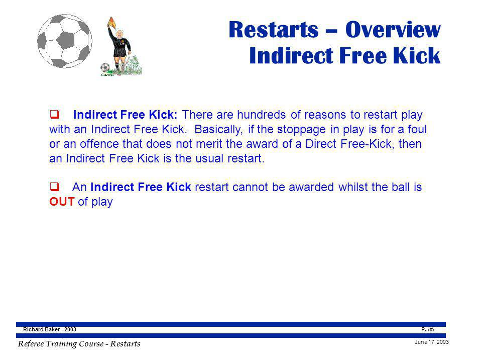Restarts – Overview Indirect Free Kick