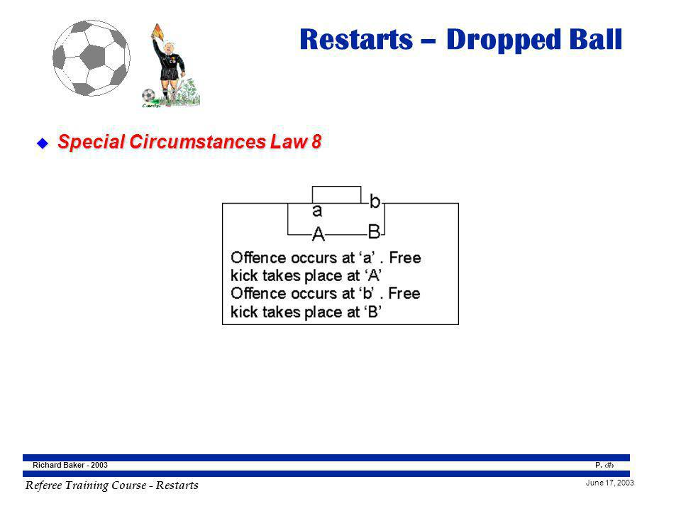 Restarts – Dropped Ball