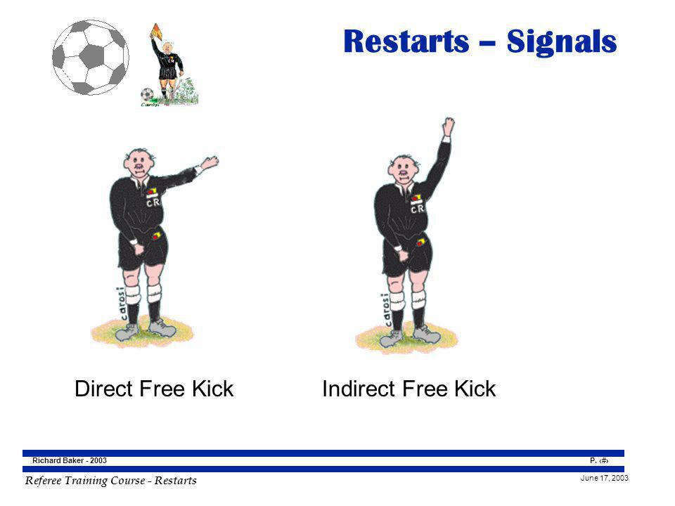 Restarts – Signals Direct Free Kick Indirect Free Kick