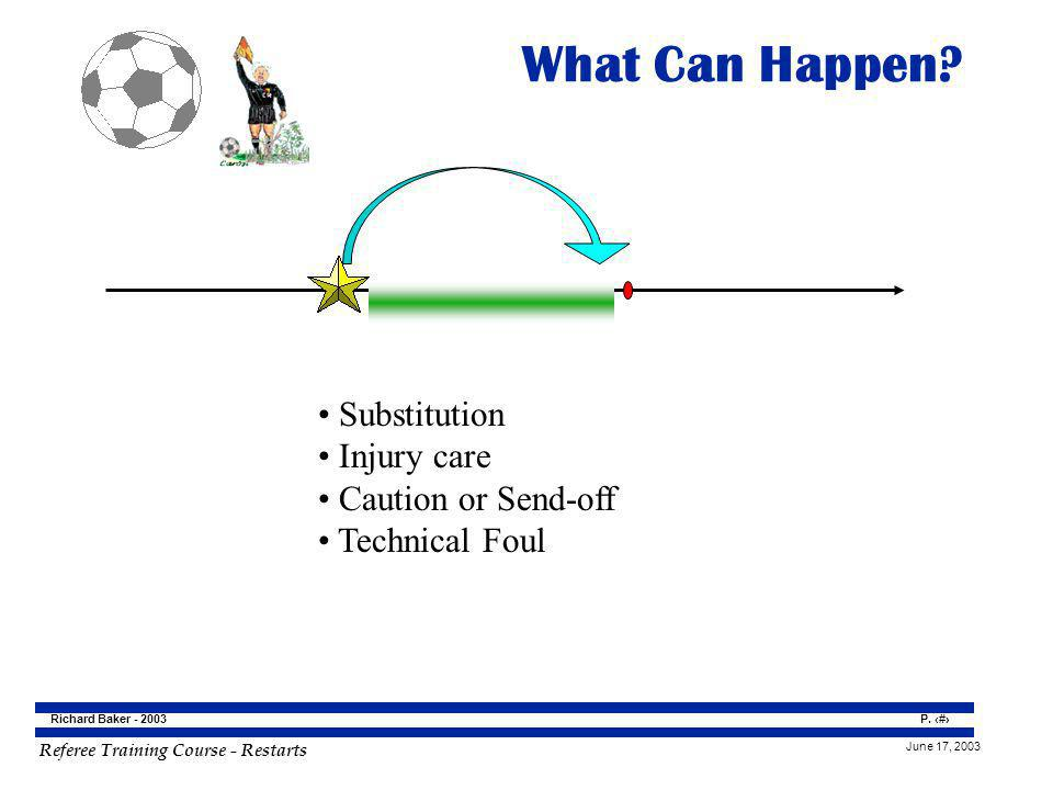 What Can Happen Substitution Injury care Caution or Send-off