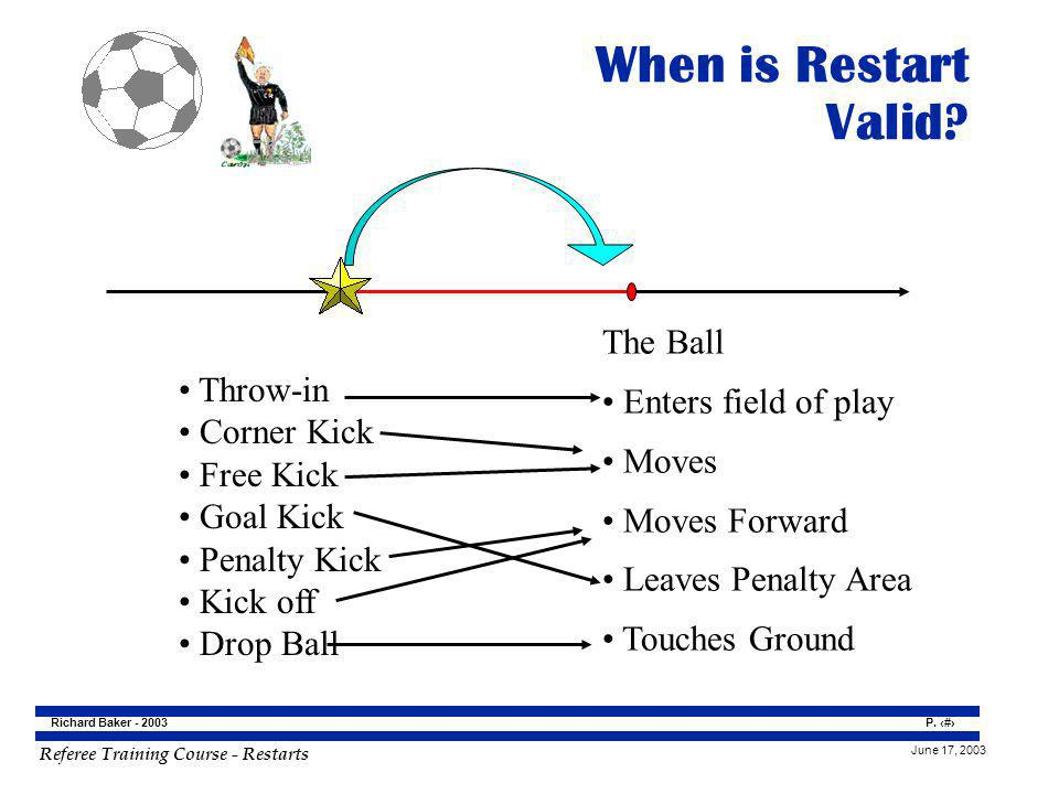 When is Restart Valid The Ball Enters field of play Throw-in Moves