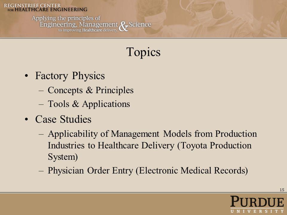 Topics Factory Physics Case Studies Concepts & Principles