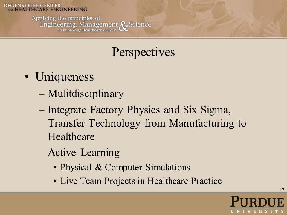 Perspectives Uniqueness Mulitdisciplinary