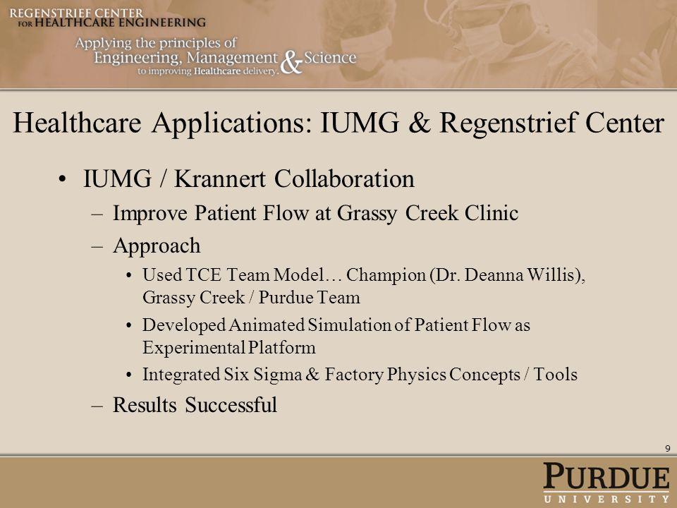 Healthcare Applications: IUMG & Regenstrief Center