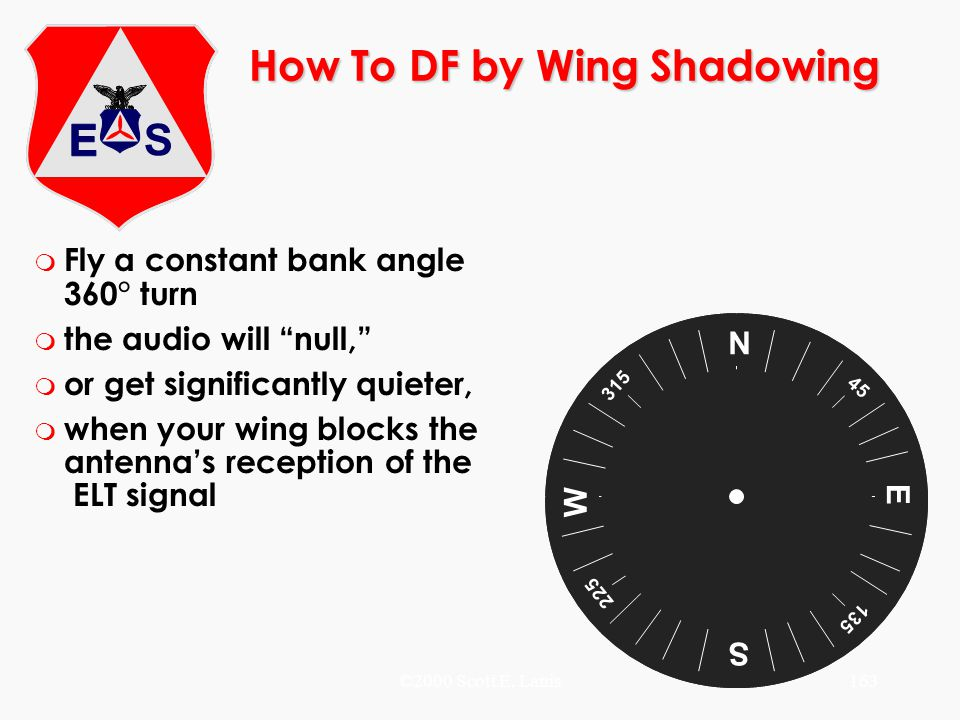 How To DF by Wing Shadowing