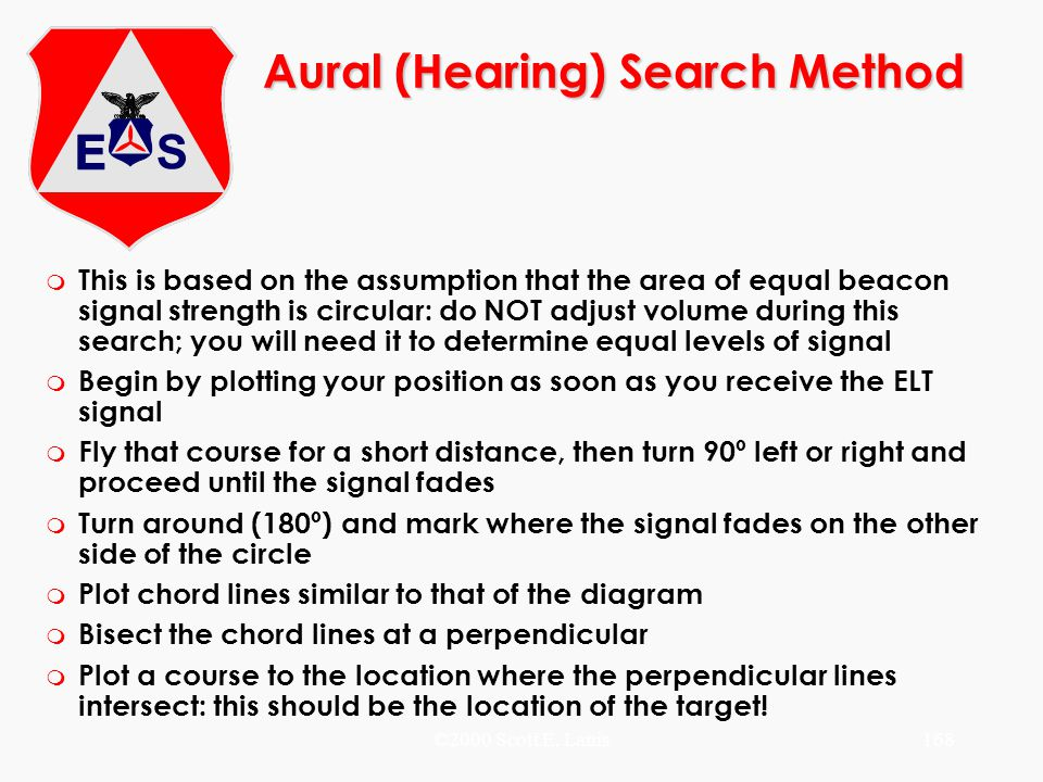 Aural (Hearing) Search Method