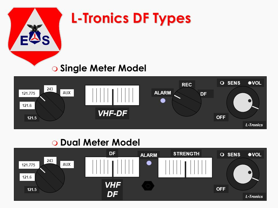 L-Tronics DF Types Single Meter Model Dual Meter Model VHF-DF VHF DF