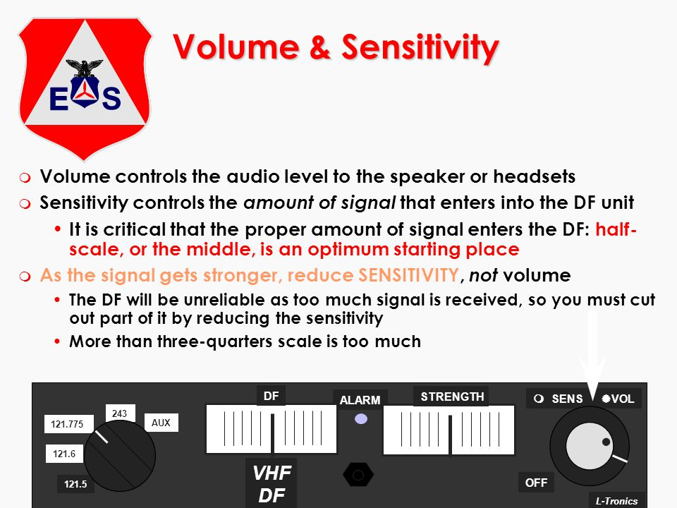 Volume & Sensitivity Volume controls the audio level to the speaker or headsets.