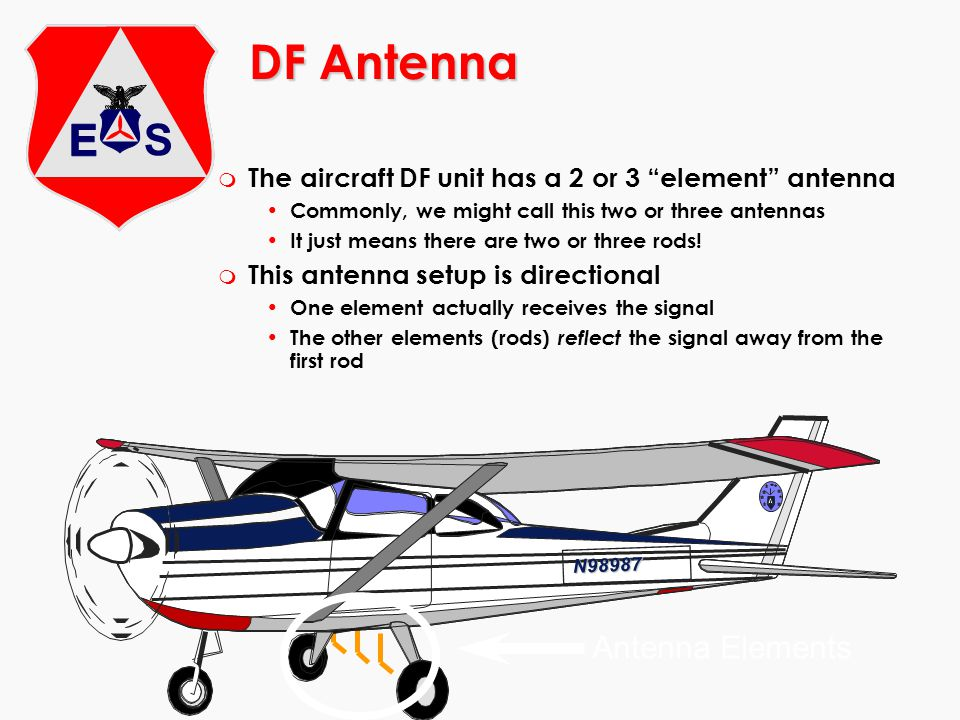 DF Antenna Antenna Elements
