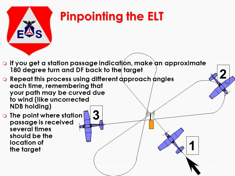 Pinpointing the ELT 1. 2. 3. If you get a station passage indication, make an approximate 180 degree turn and DF back to the target.