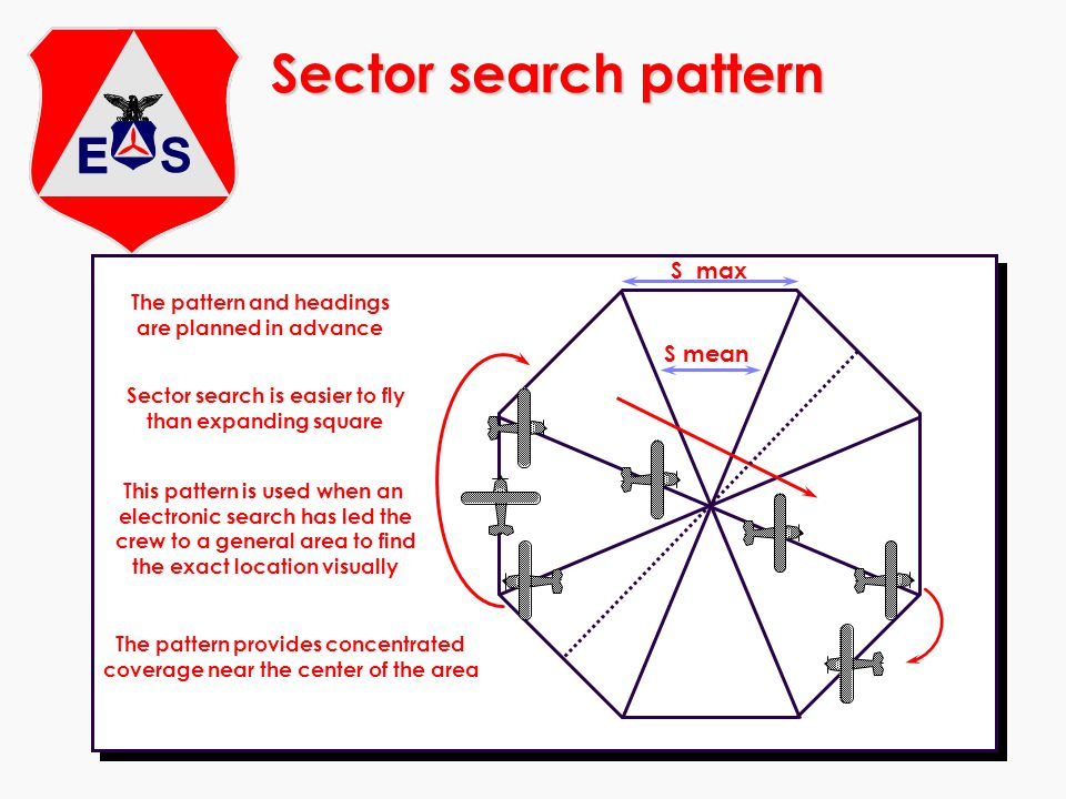 Sector search pattern S max S mean The pattern and headings