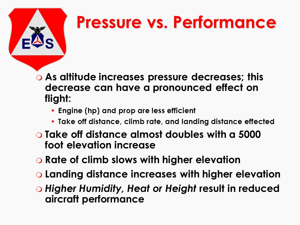 Pressure vs. Performance