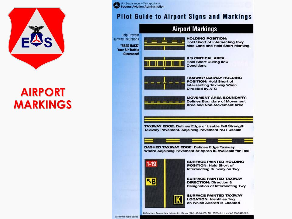 AIRPORT MARKINGS