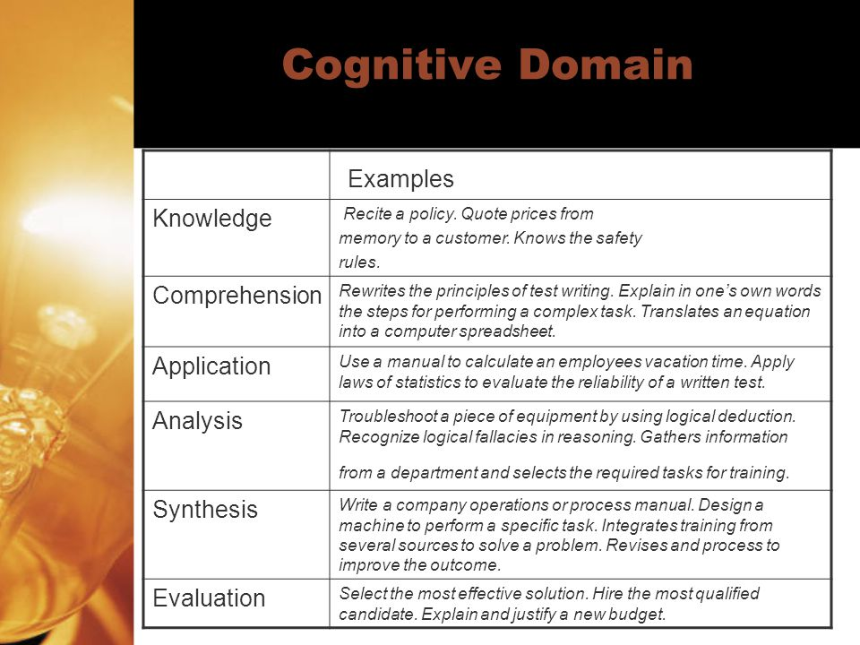 Cognitive Domain Examples Knowledge Comprehension Application Analysis
