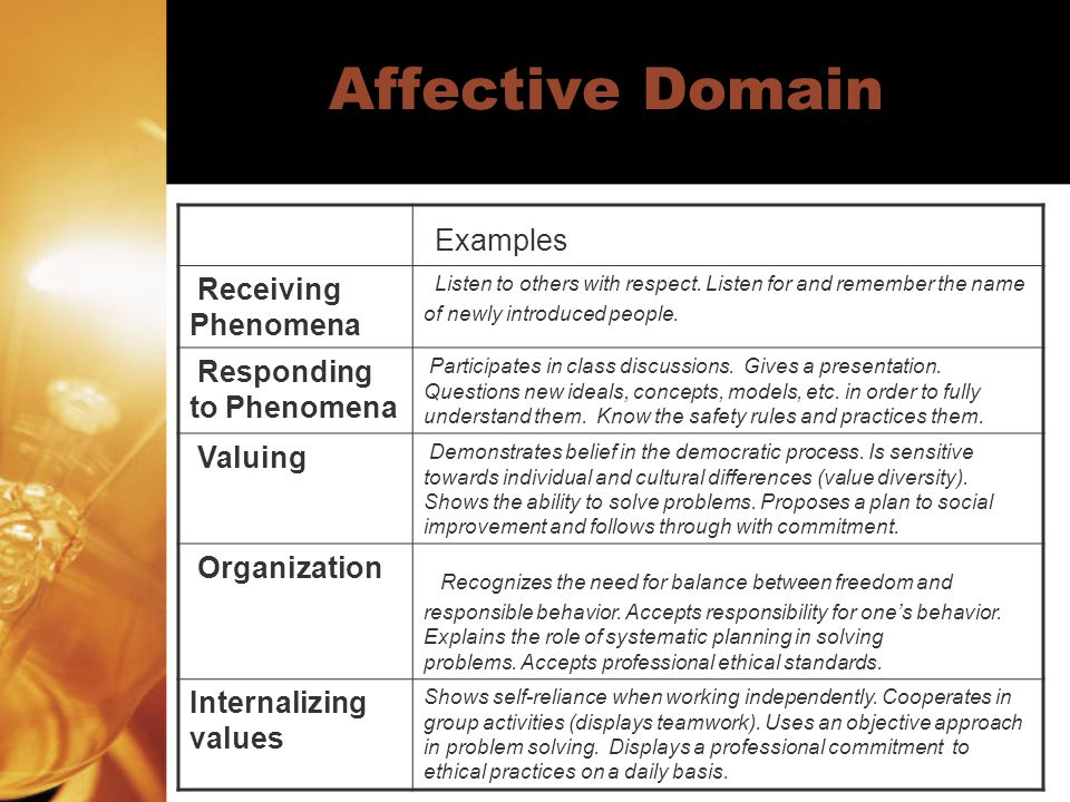 Affective Domain Examples Receiving Phenomena Responding to Phenomena