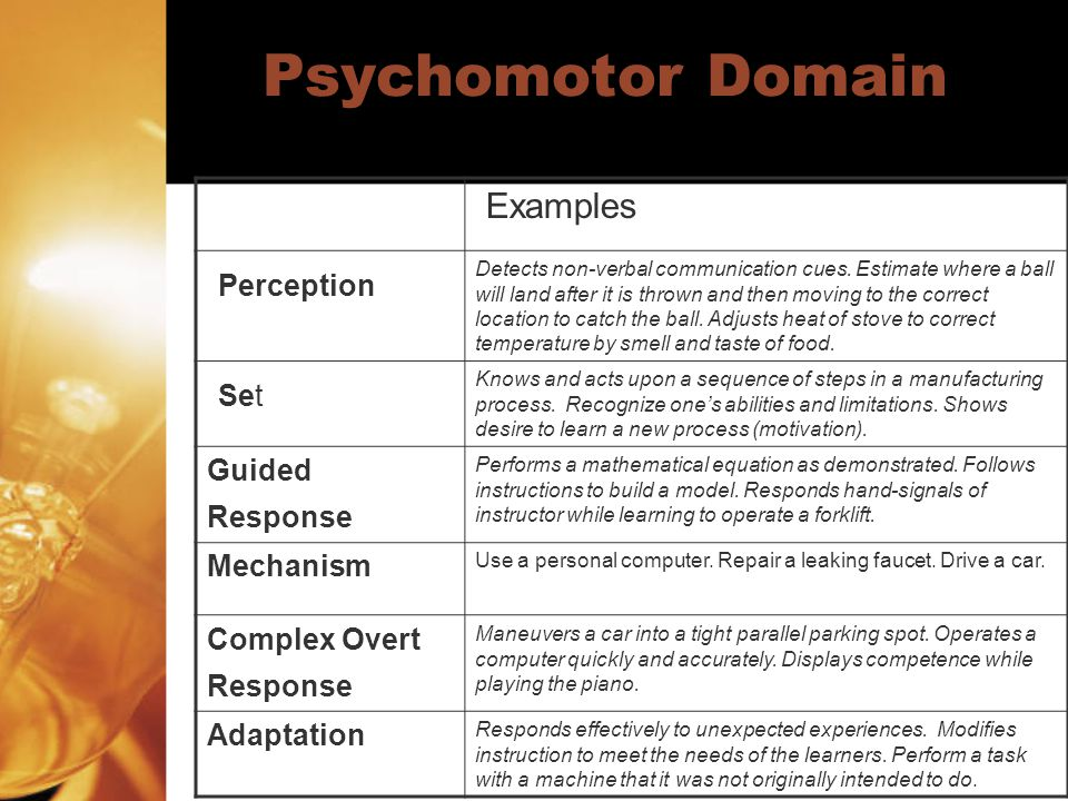 Psychomotor Domain Perception Set Examples Guided Response Mechanism