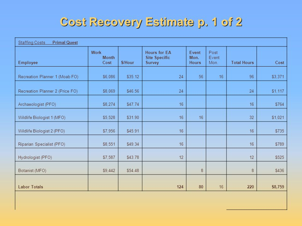 Cost Recovery Estimate p. 1 of 2