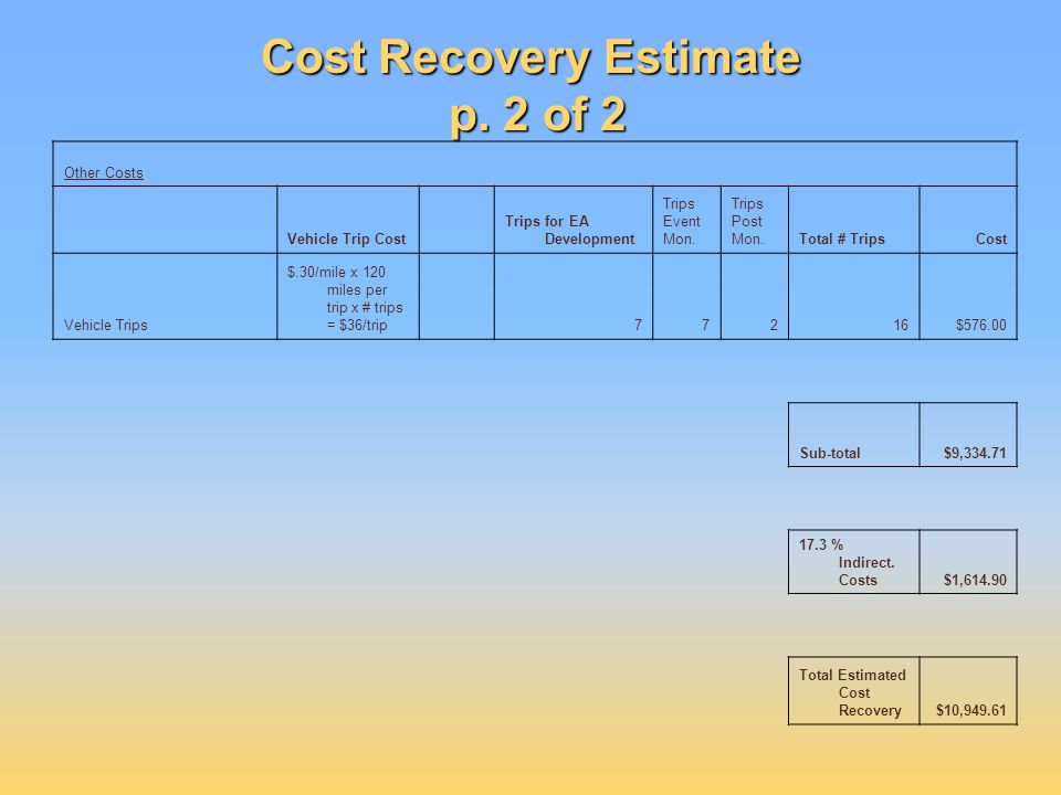 Cost Recovery Estimate p. 2 of 2