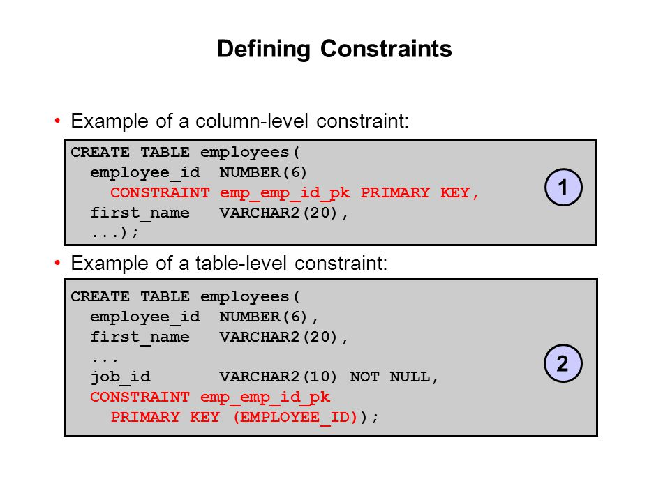 Oracle Database 11g: SQL Fundamentals I 10 - 16