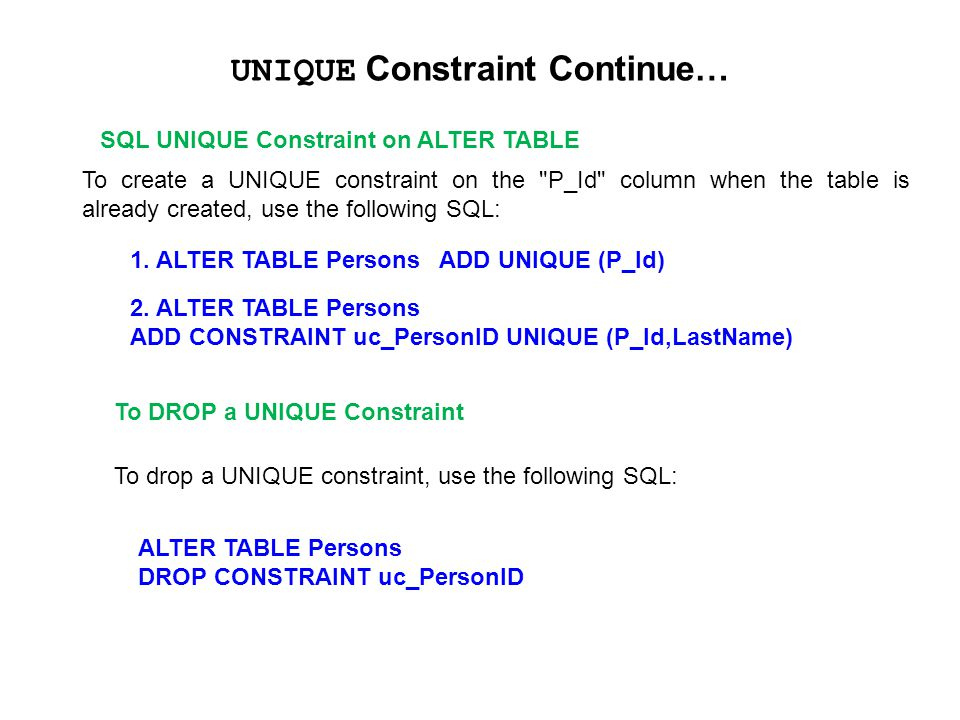 UNIQUE Constraint Continue…