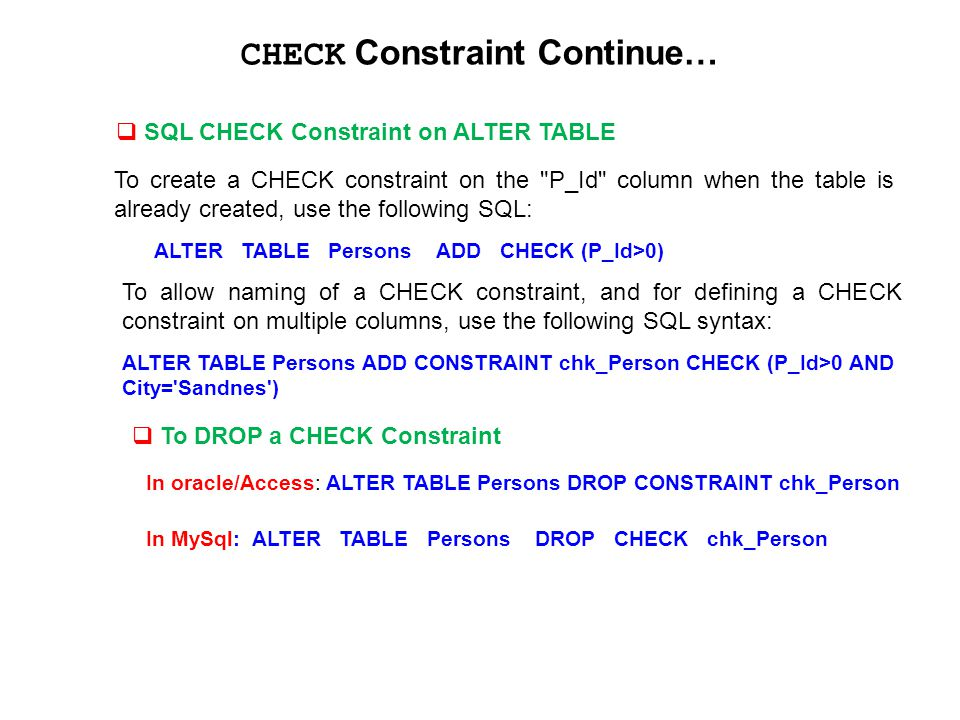 CHECK Constraint Continue…