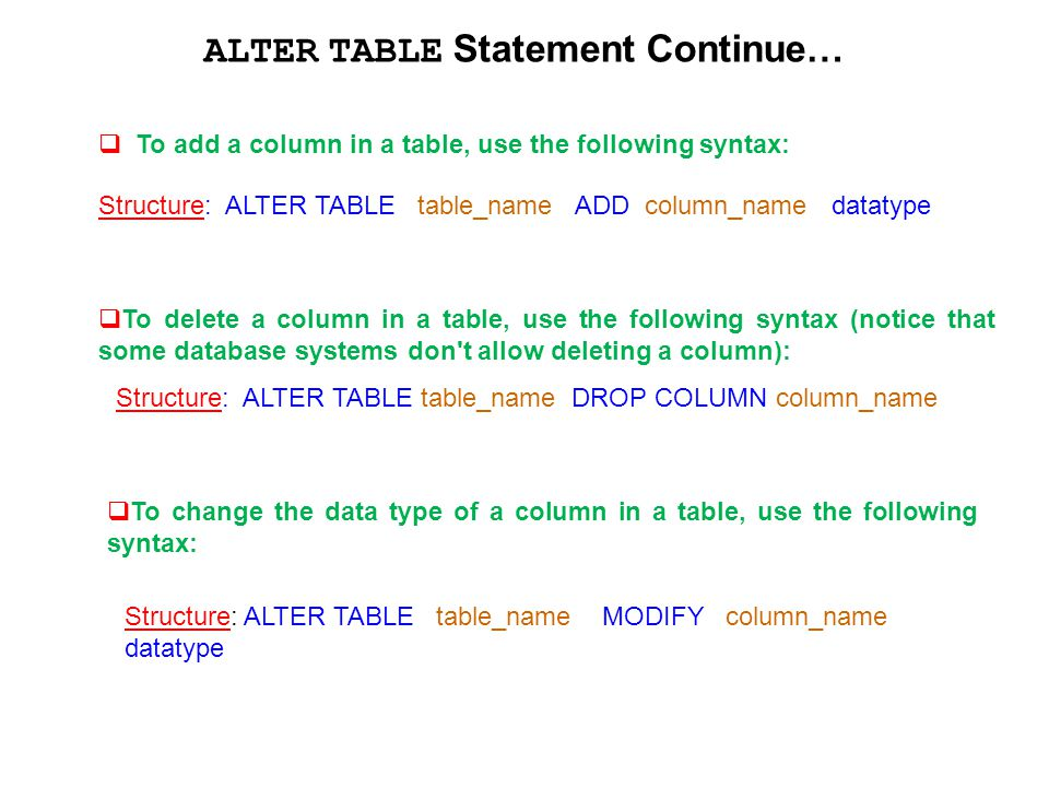ALTER TABLE Statement Continue…
