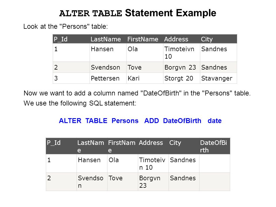ALTER TABLE Statement Example