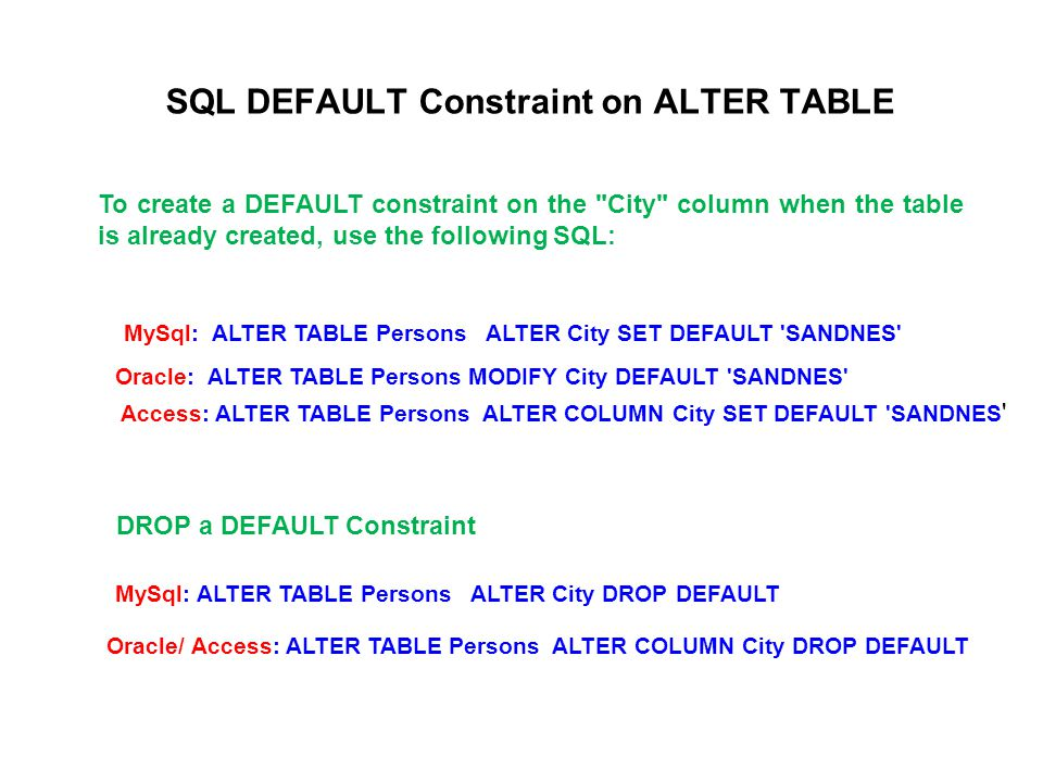 SQL DEFAULT Constraint on ALTER TABLE