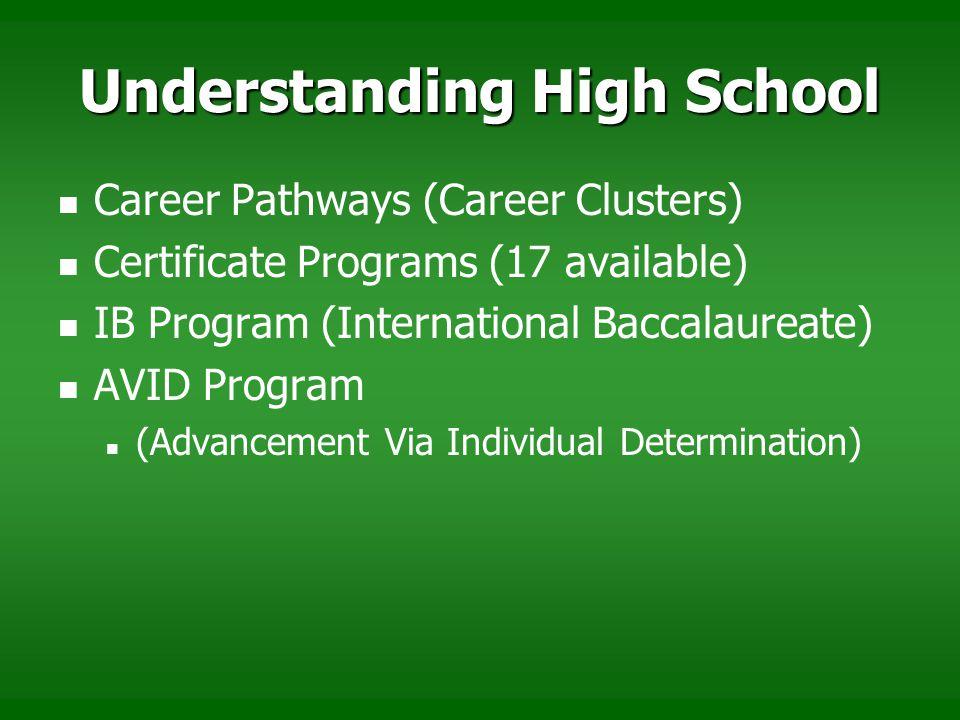 Understanding High School