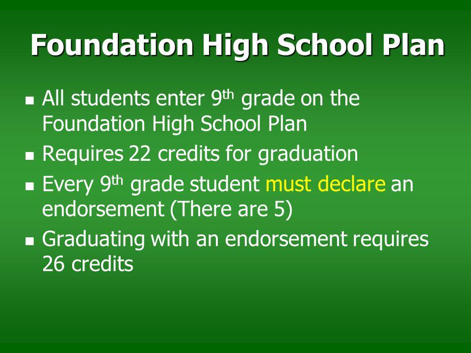 Foundation High School Plan