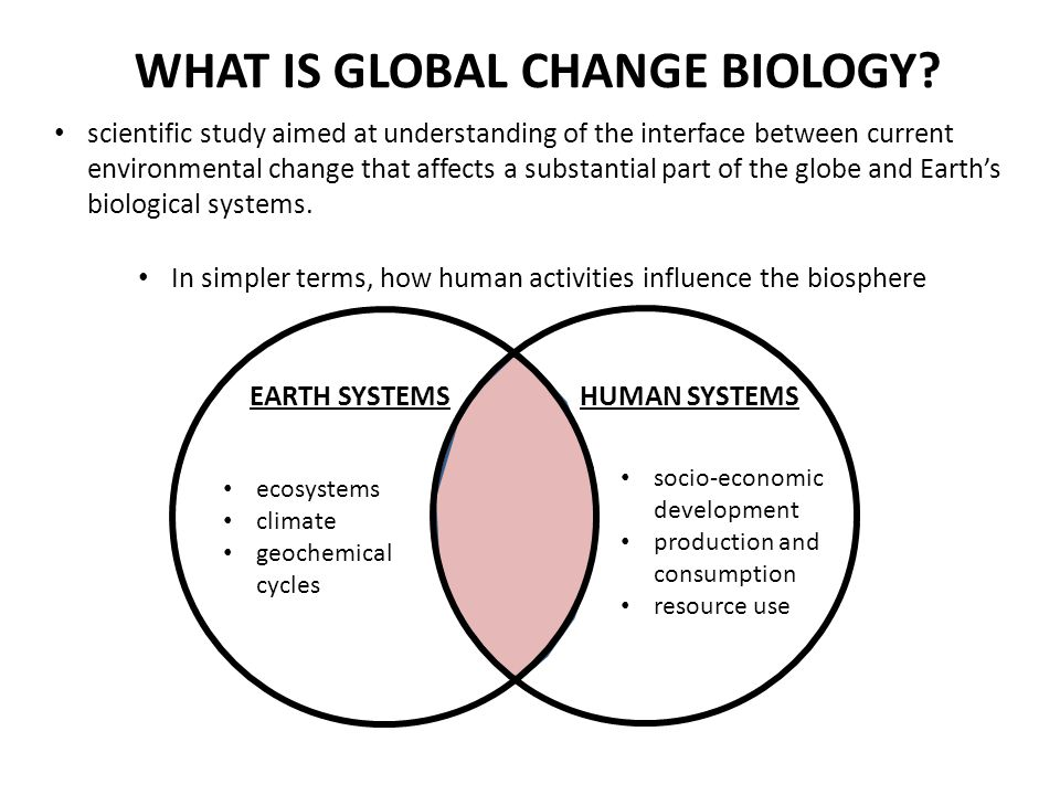 WHAT IS GLOBAL CHANGE BIOLOGY