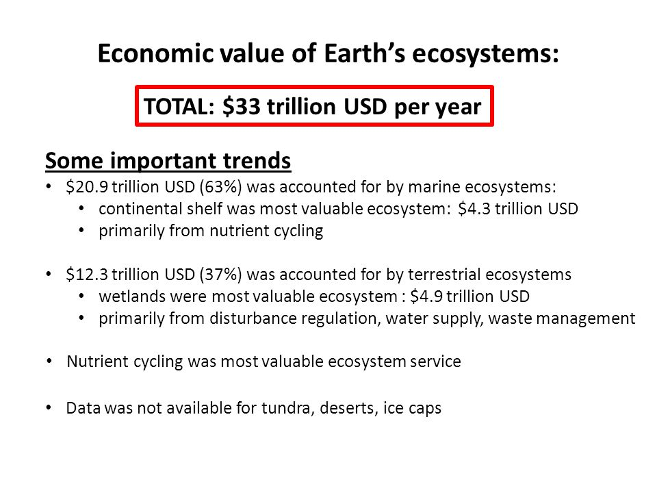 Economic value of Earth's ecosystems: