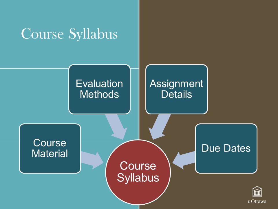 Course Syllabus Course Syllabus Course Material Evaluation Methods