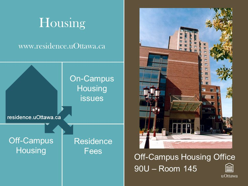 On-Campus Housing issues