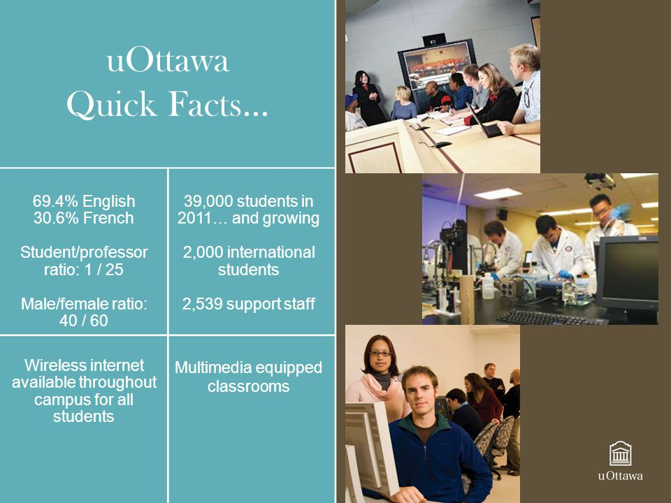 uOttawa Quick Facts… 69.4% English 30.6% French