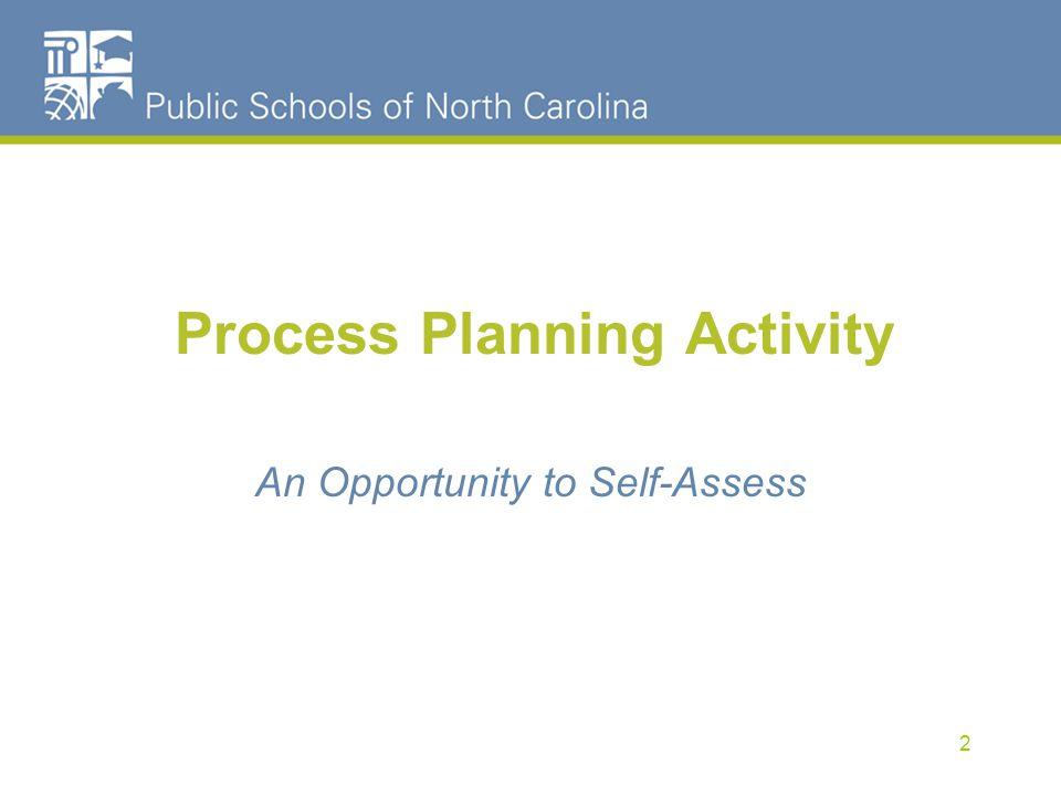 Process Planning Activity