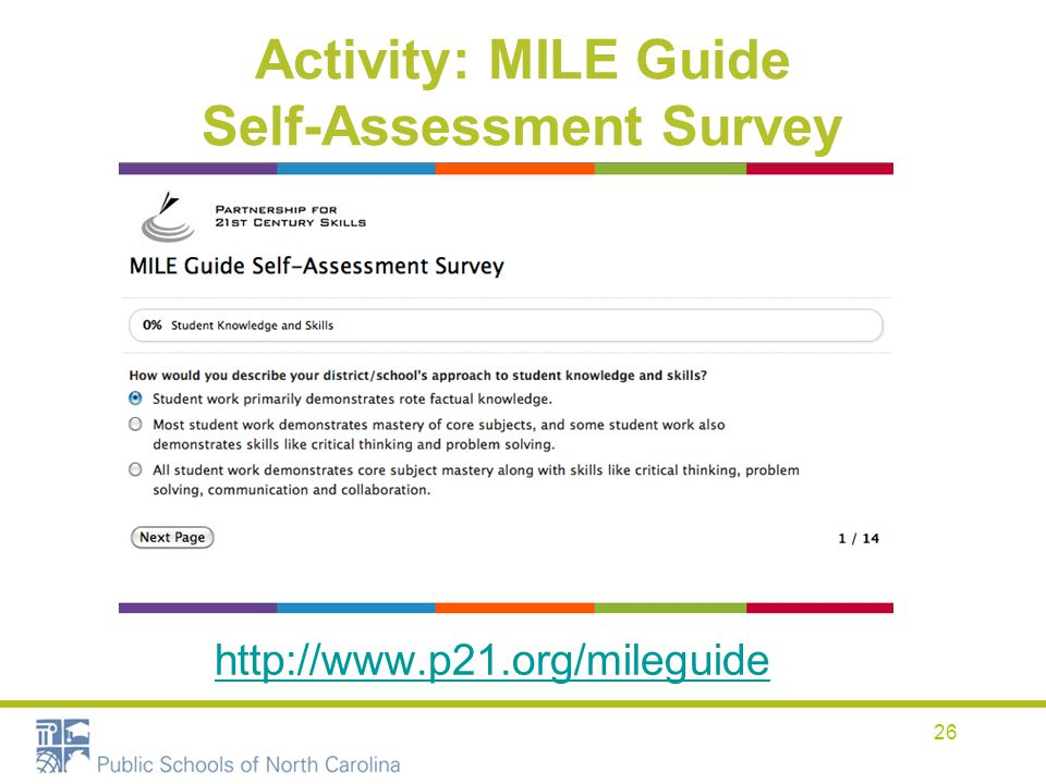 Activity: MILE Guide Self-Assessment Survey
