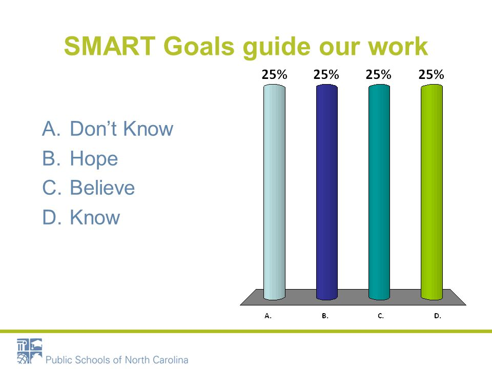 SMART Goals guide our work