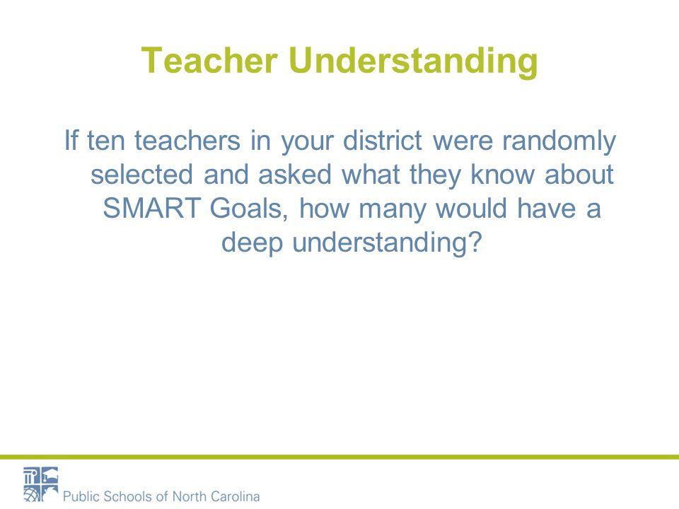 Teacher Understanding