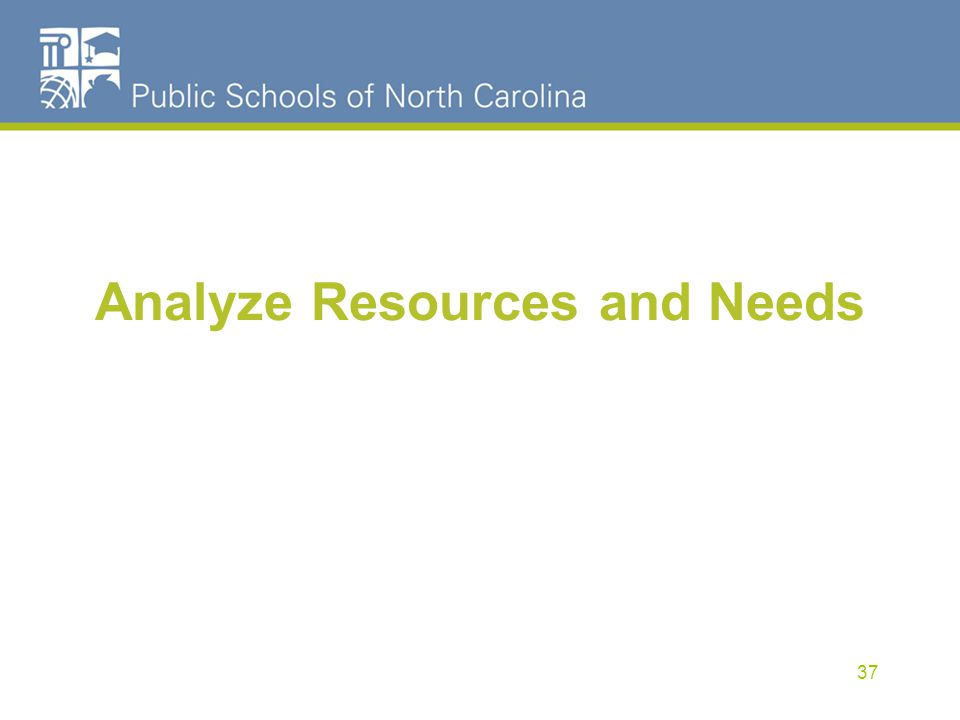 Analyze Resources and Needs