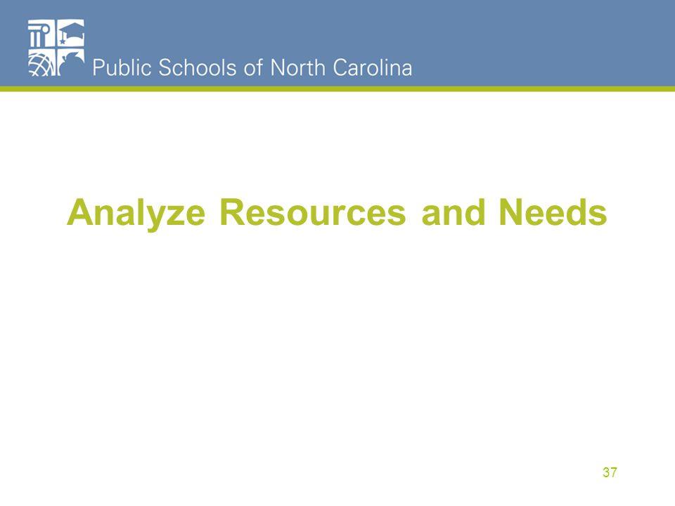 Analyze Resources and Needs