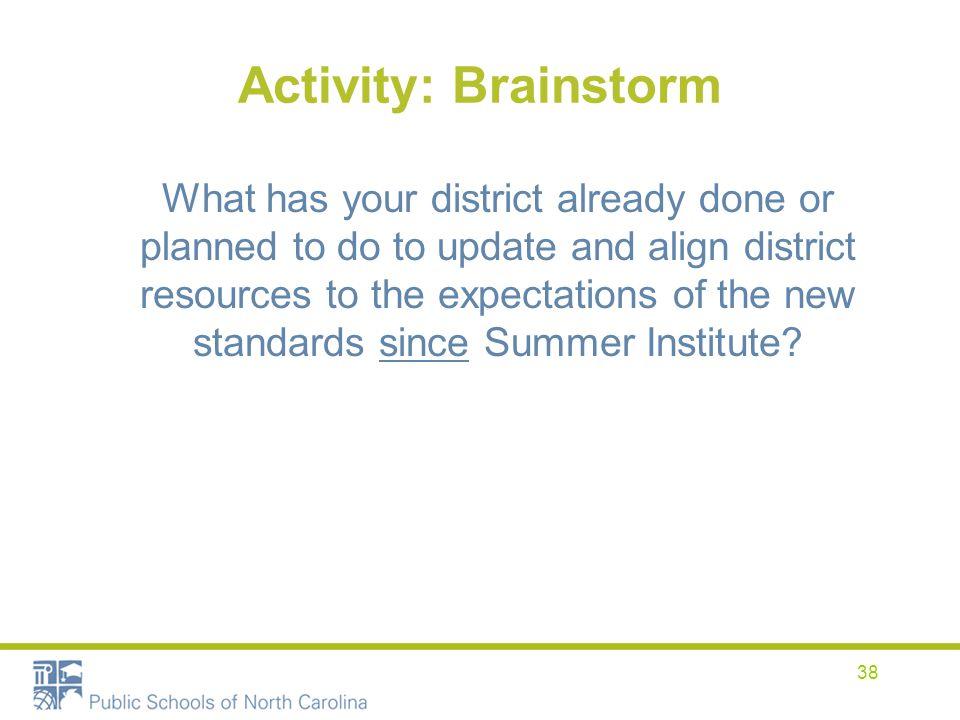 Activity: Brainstorm