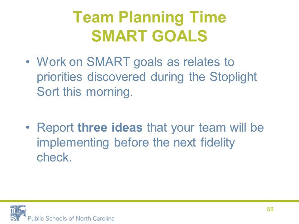 Team Planning Time SMART GOALS