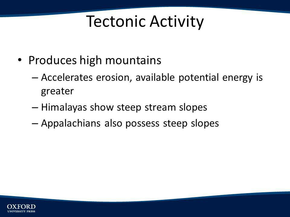 Tectonic Activity Produces high mountains