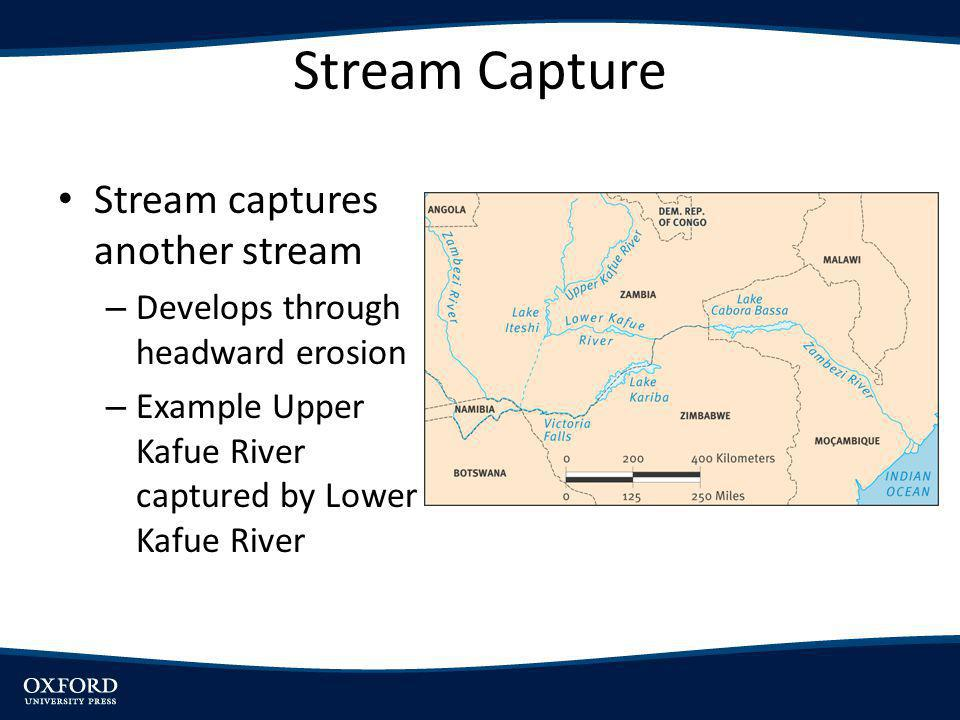 Stream Capture Stream captures another stream