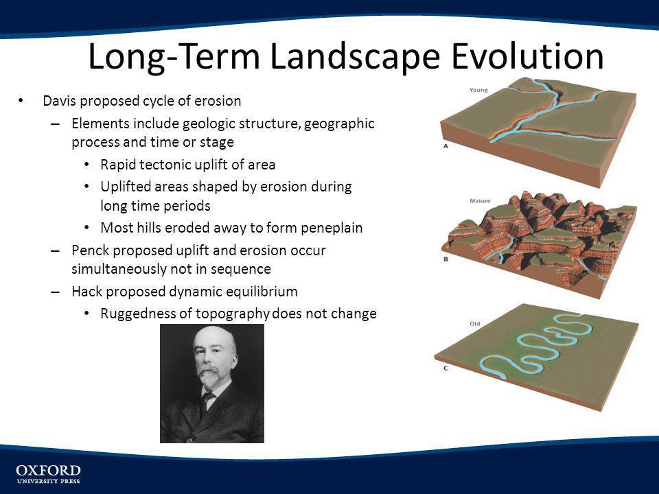 Long-Term Landscape Evolution