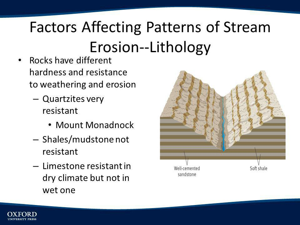 Factors Affecting Patterns of Stream Erosion--Lithology