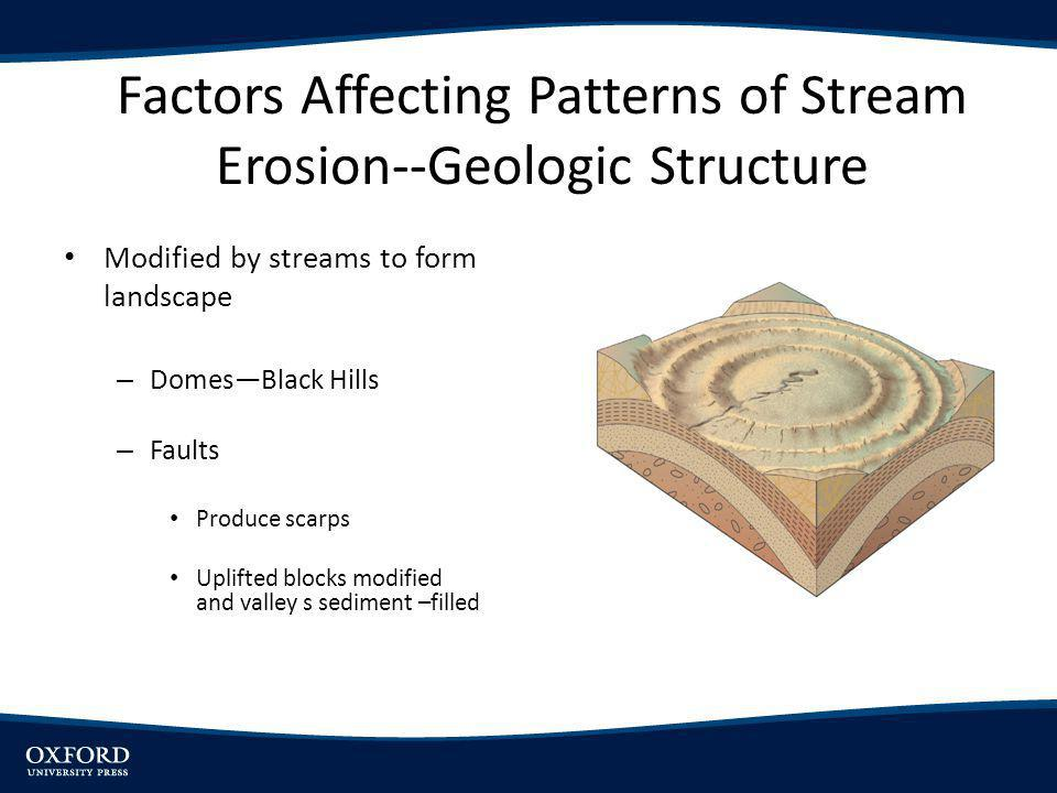 Factors Affecting Patterns of Stream Erosion--Geologic Structure