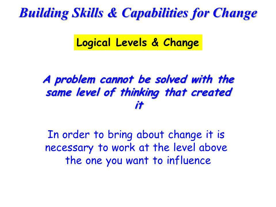 Logical Levels & Change