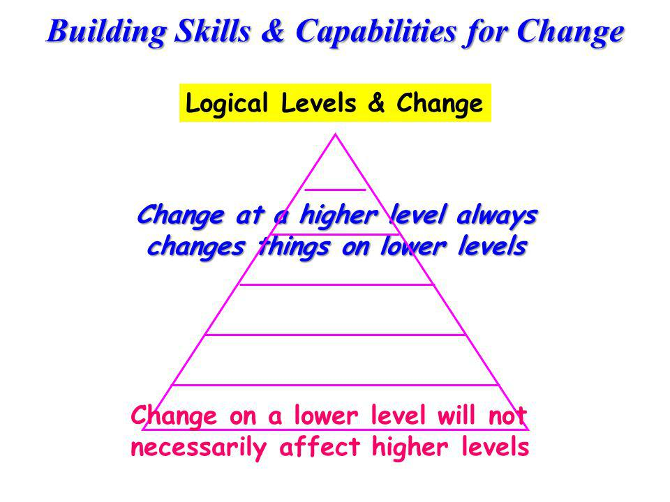 Change at a higher level always changes things on lower levels